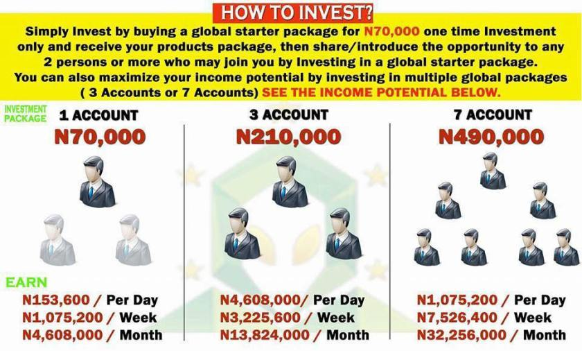 aim-nigeria-137-accounts