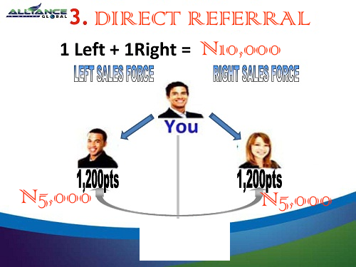 direct-referral-nageria